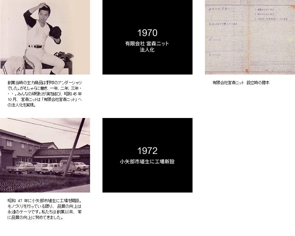 1970年有限会社宮森ニット法人化 1972年小矢部市埴生に工場新設