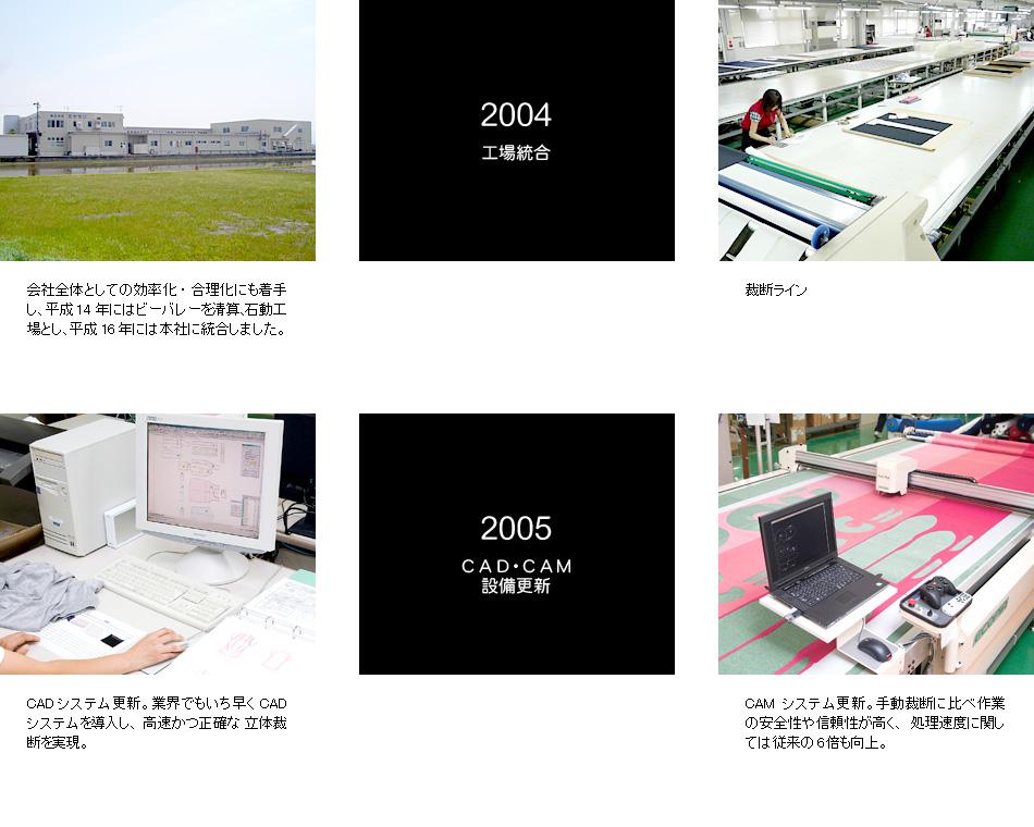 2004年工場統合 2005年CAD・CAM設備更新